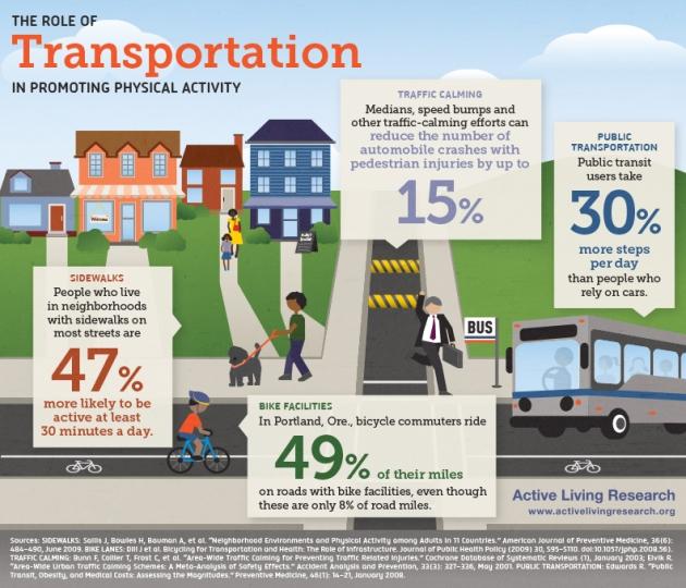 Active_Transportation