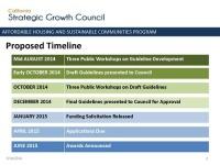 AHSC Program Timeline