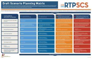 Draft Scenario Planning MatrixR2-page-001